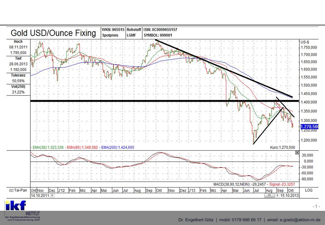 Forex nachrichten handelssignaler bild 8